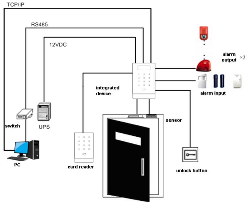 ASI1201A-scheme_small.jpg